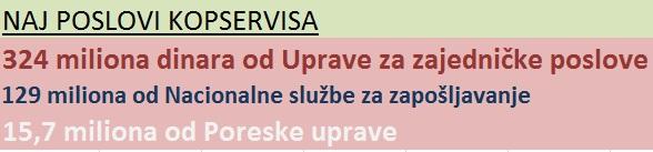 KOPSERVIS