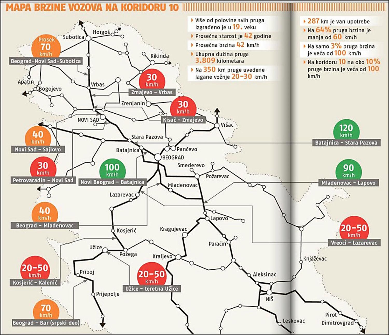 zeleznice srbije mapa pruge Najsramnija mapa Srbije   Ozonpress :: interportal zeleznice srbije mapa pruge
