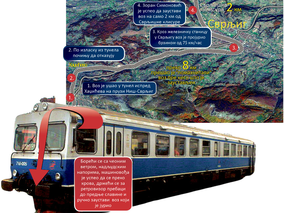 mapa zeleznica