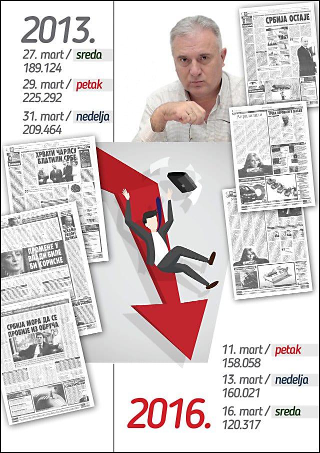 novosti-infografika