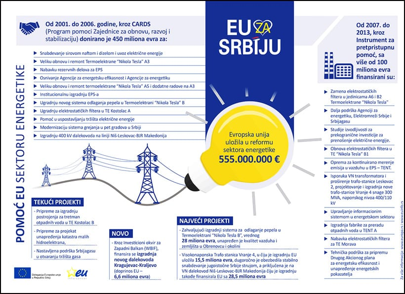 Infografika-ENERGETIKA