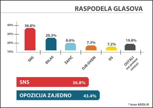 grafikon-1