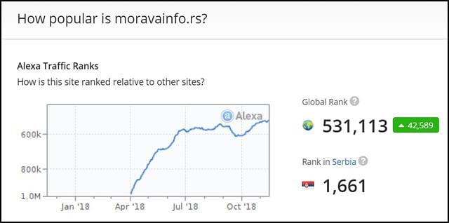 moravainfo